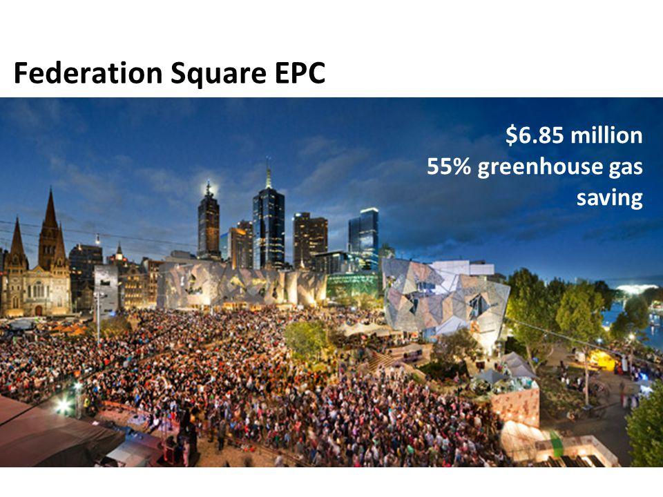 Federation Square EPC $6.85 million 55% greenhouse gas saving