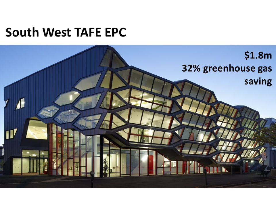 $1.8m 32% greenhouse gas saving South West TAFE EPC