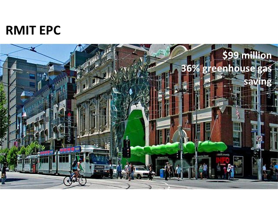 RMIT EPC $99 million 36% greenhouse gas saving