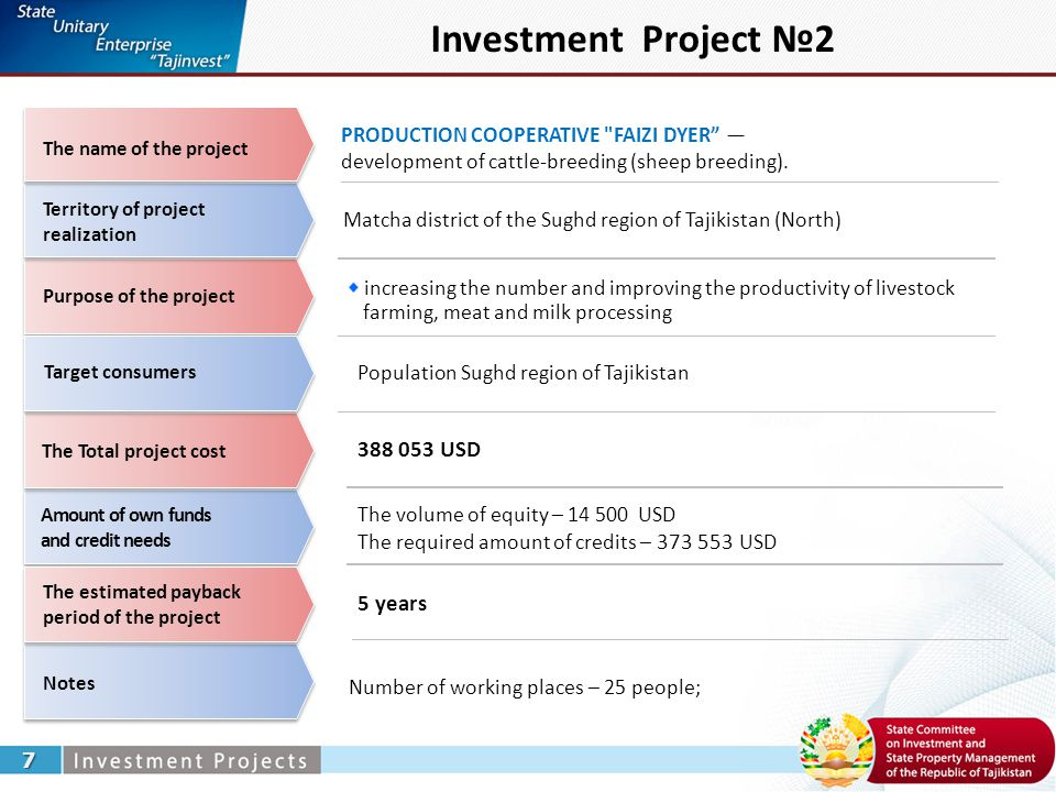 Investment Project №2 PRODUCTION COOPERATIVE FAIZI DYER — development of cattle-breeding (sheep breeding).