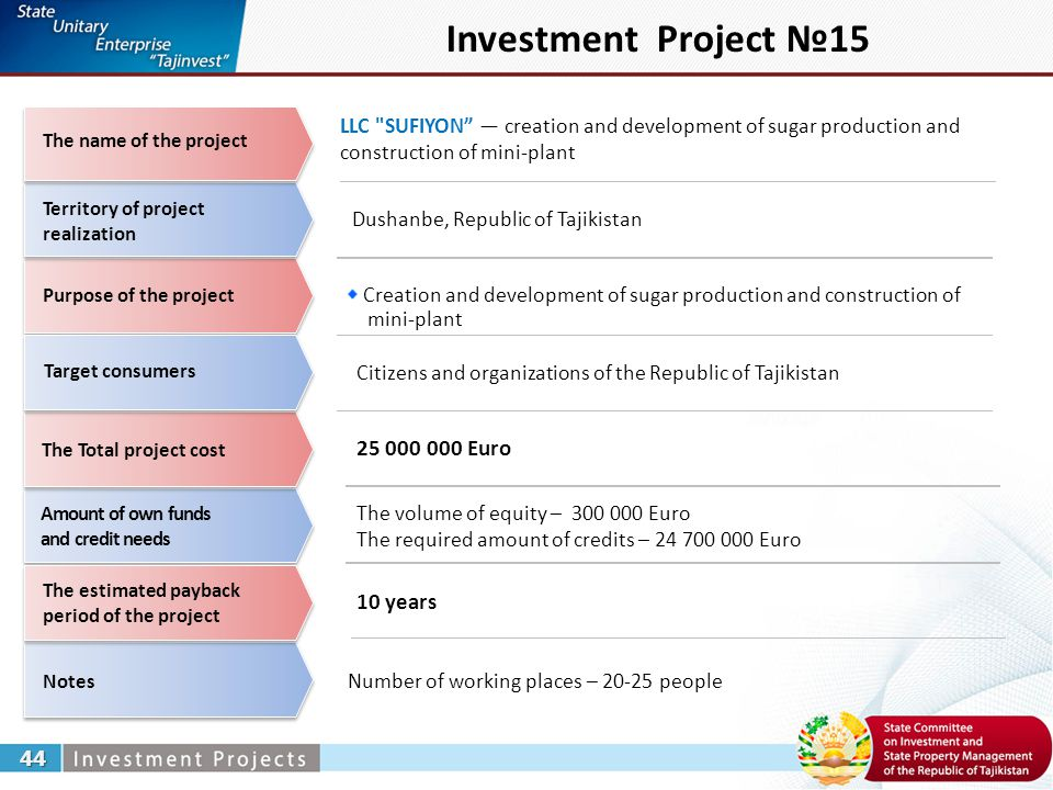 Investment Project №15 LLC SUFIYON — creation and development of sugar production and construction of mini-plant 44 Dushanbe, Republic of Tajikistan Creation and development of sugar production and construction of mini-plant Number of working places – 20-25 people 25 000 000 Euro 10 years Territory of project realization The Total project cost Notes Amount of own funds and credit needs The estimated payback period of the project The name of the project Purpose of the project Target consumers The volume of equity – 300 000 Euro The required amount of credits – 24 700 000 Euro Citizens and organizations of the Republic of Tajikistan