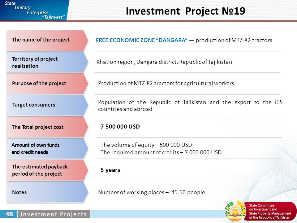 Investment Project №19 FREE ECONOMIC ZONE DANGARA — production of MTZ-82 tractors 48 Khatlon region, Dangara district, Republic of Tajikistan Population of the Republic of Tajikistan and the export to the CIS countries and abroad Number of working places – 45-50 people 7 500 000 USD 5 years Territory of project realization The Total project cost Notes Amount of own funds and credit needs The estimated payback period of the project The name of the project Purpose of the project Target consumers The volume of equity – 500 000 USD The required amount of credits – 7 000 000 USD Production of MTZ-82 tractors for agricultural workers