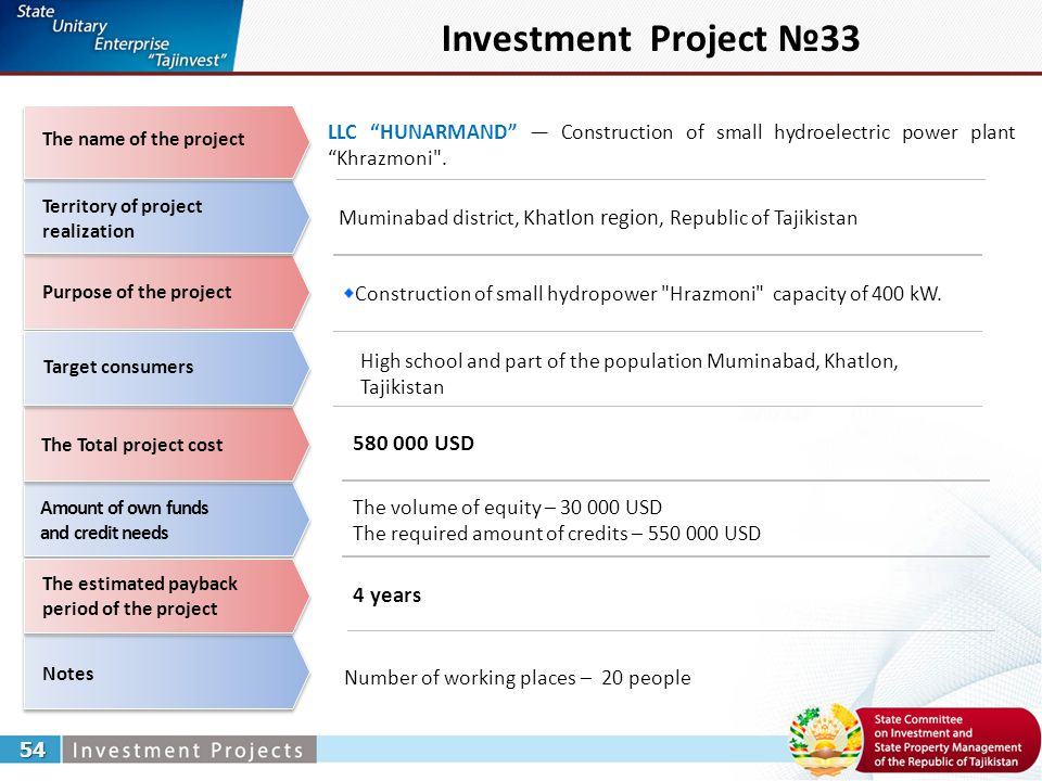 Investment Project №33 LLC HUNARMAND — Construction of small hydroelectric power plant Khrazmoni .
