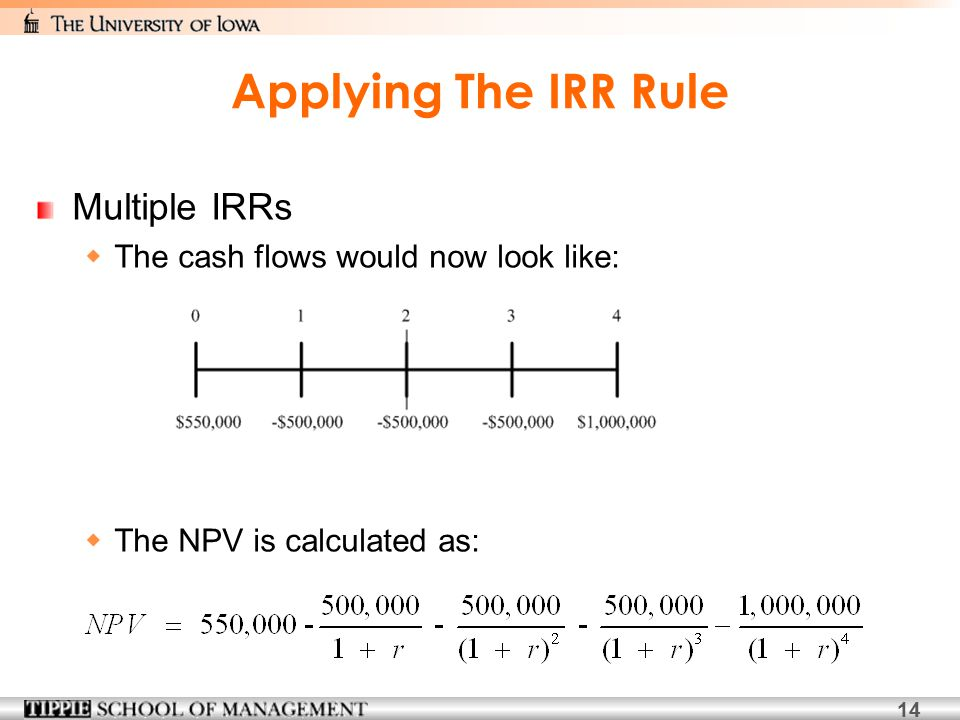 14 Applying The IRR Rule Multiple IRRs  The cash flows would now look like:  The NPV is calculated as: