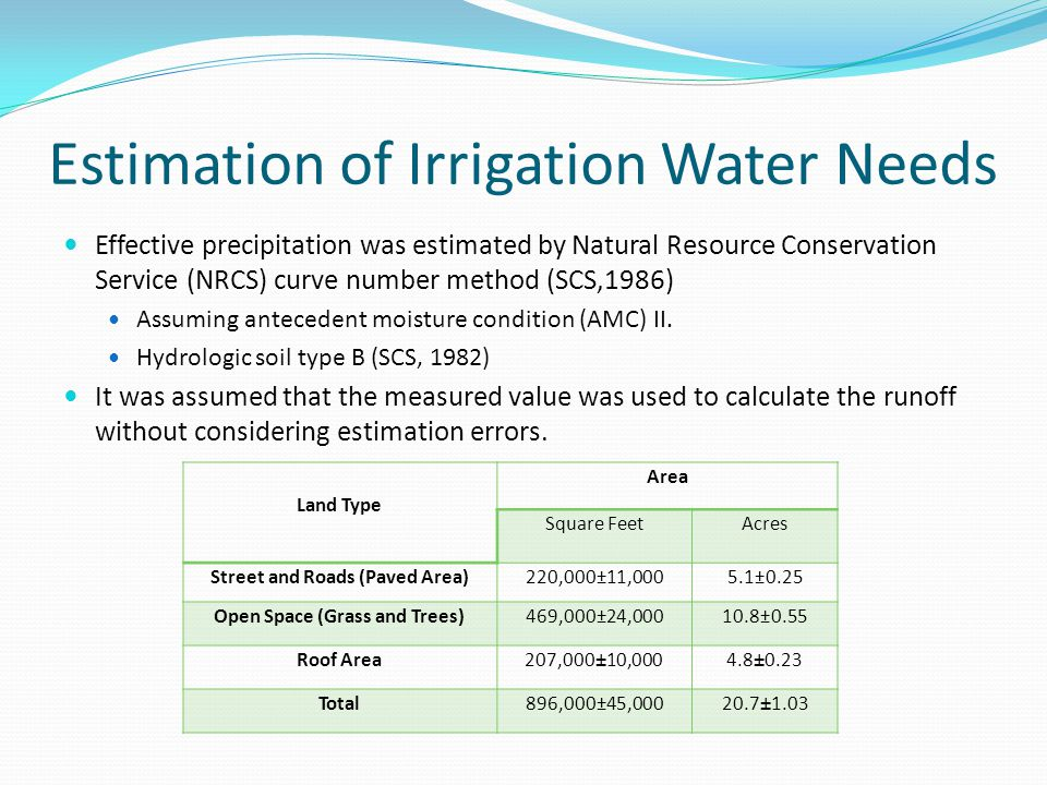 Estimation of Irrigation Water Needs Effective precipitation was estimated by Natural Resource Conservation Service (NRCS) curve number method (SCS,1986) Assuming antecedent moisture condition (AMC) II.