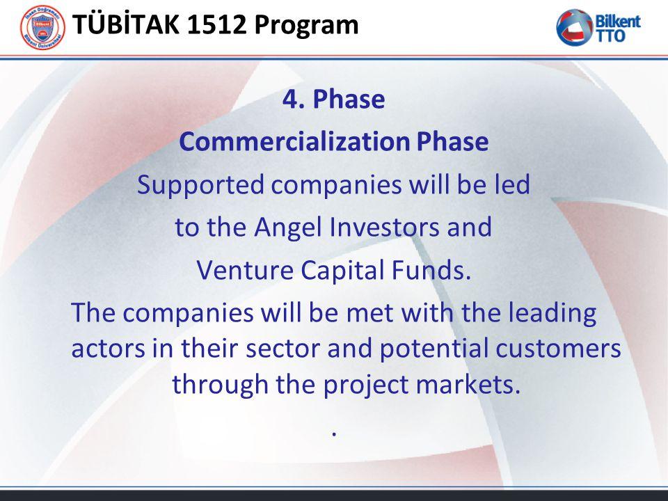 TÜBİTAK 1512 Program 4.