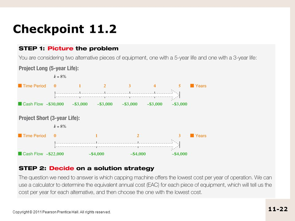 Copyright © 2011 Pearson Prentice Hall. All rights reserved. 11-22 Checkpoint 11.2