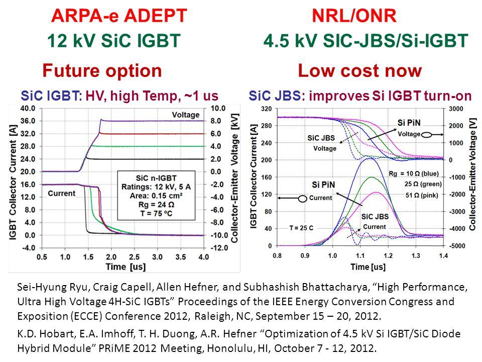 ARPA-e ADEPT NRL/ONR 12 kV SiC IGBT 4.5 kV SIC-JBS/Si-IGBT Future option Low cost now SiC JBS: improves Si IGBT turn-onSiC IGBT: HV, high Temp, ~1 us