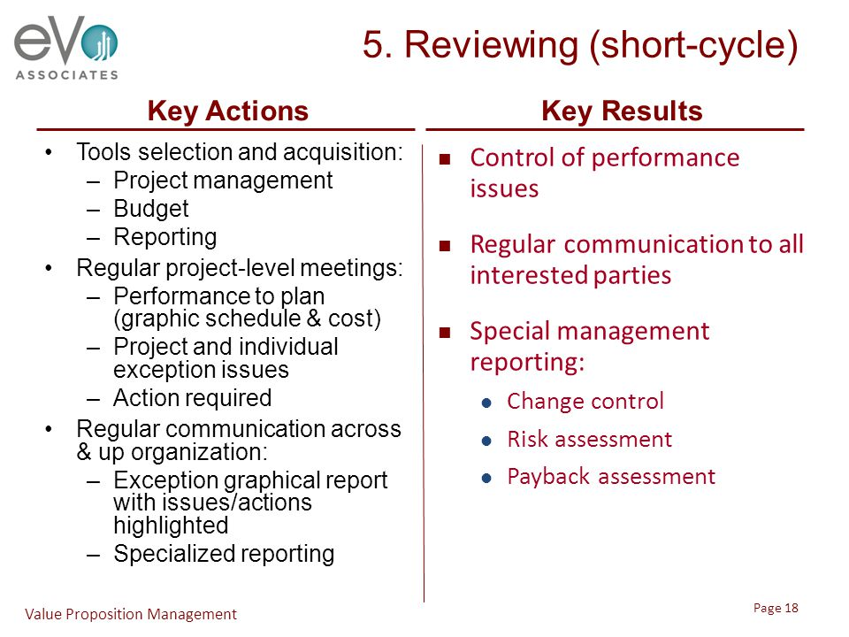 5. Reviewing (short-cycle) Tools selection and acquisition: –Project management –Budget –Reporting Regular project-level meetings: –Performance to pla