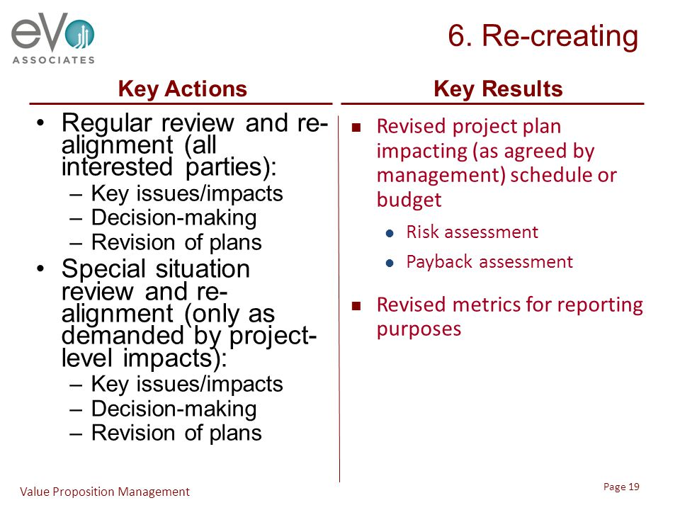 6. Re-creating Regular review and re- alignment (all interested parties): –Key issues/impacts –Decision-making –Revision of plans Special situation re