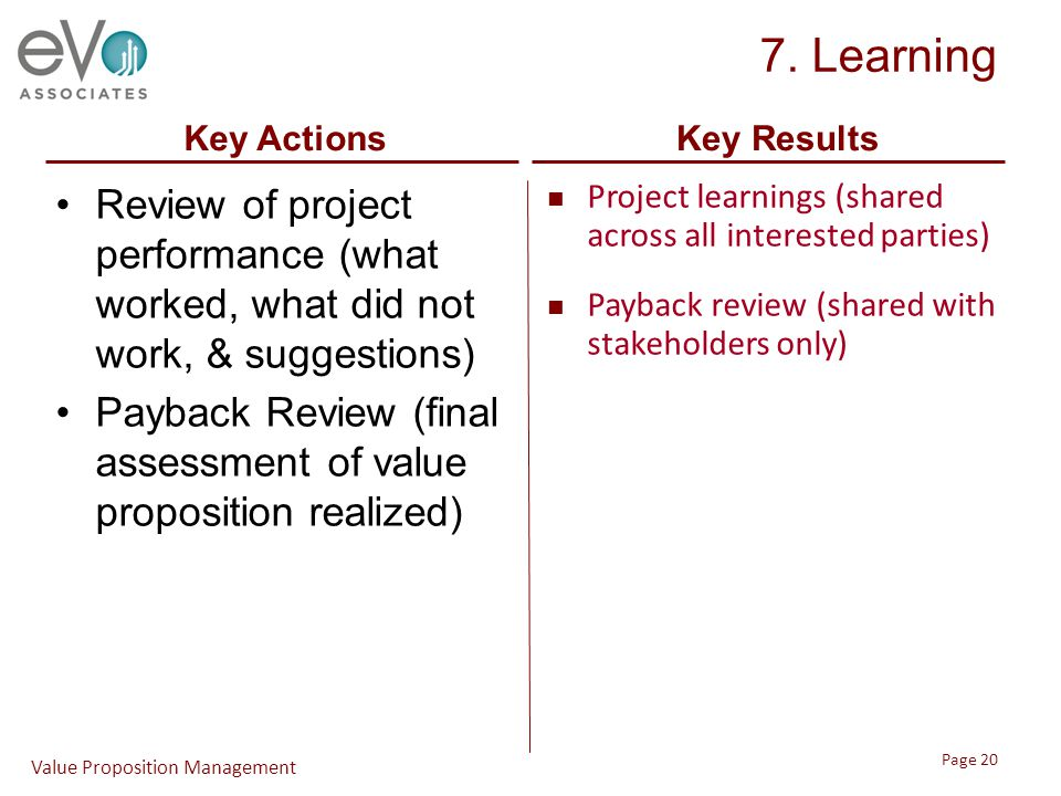 7. Learning Review of project performance (what worked, what did not work, & suggestions) Payback Review (final assessment of value proposition realiz