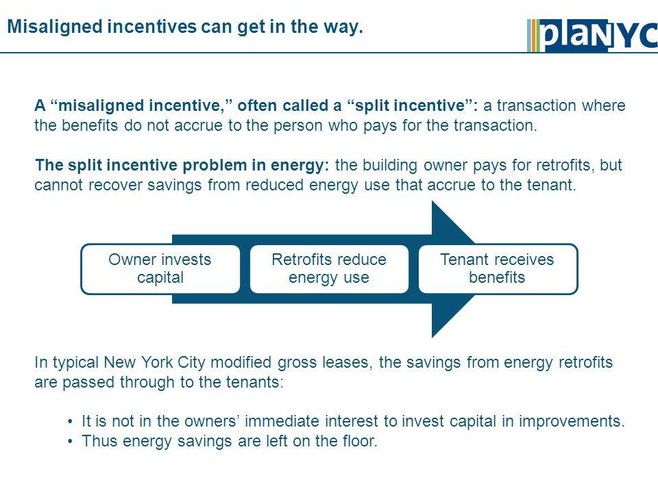 Tenant realizes net savings even with retrofit late in lease.* *Assumptions include retrofit per square foot cost of $2.50, and projected energy savings of 22%.