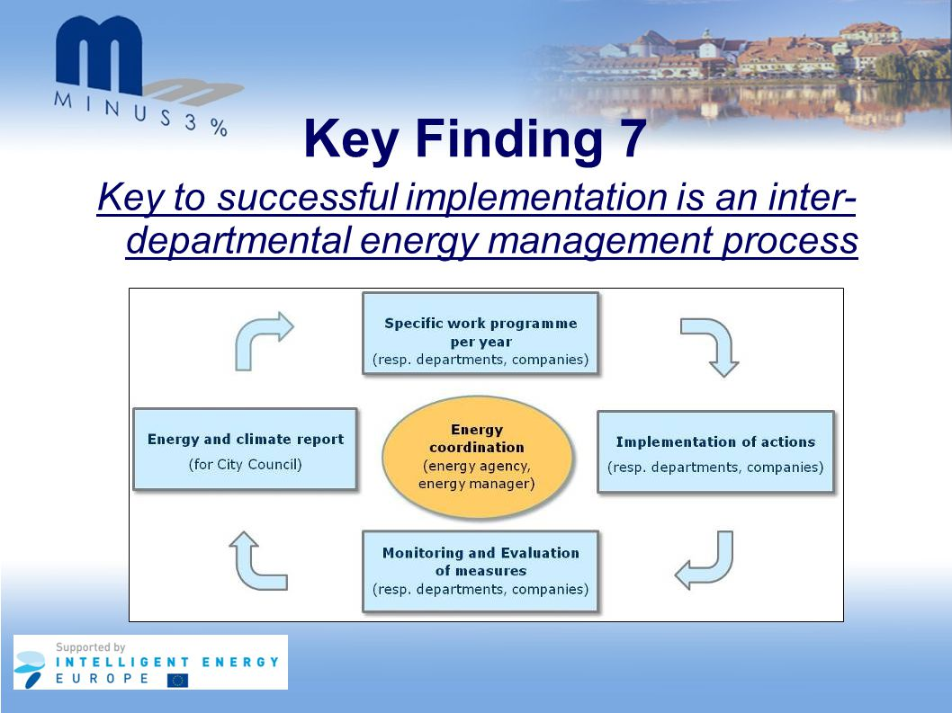 Key Finding 7 Key to successful implementation is an inter- departmental energy management process