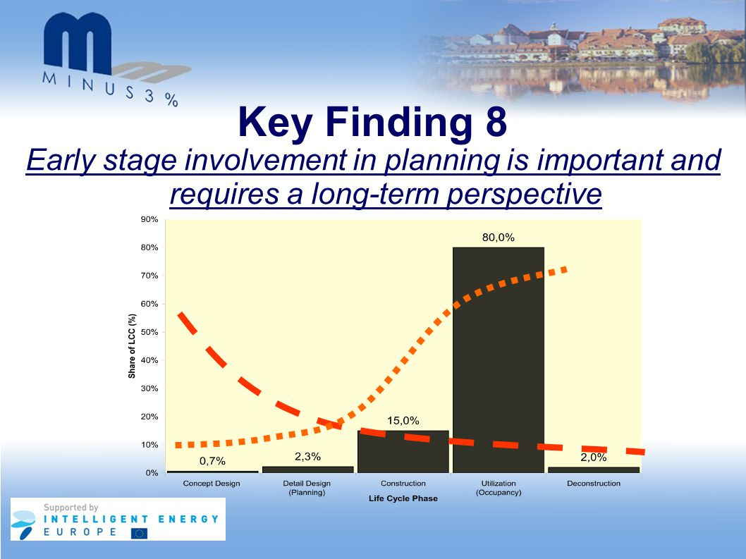 Key Finding 8 Early stage involvement in planning is important and requires a long-term perspective