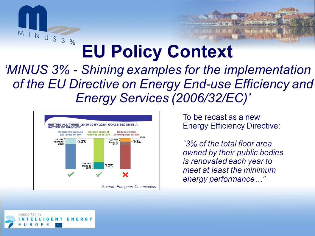 EU Policy Context 'MINUS 3% - Shining examples for the implementation of the EU Directive on Energy End-use Efficiency and Energy Services (2006/32/EC)' To be recast as a new Energy Efficiency Directive: 3% of the total floor area owned by their public bodies is renovated each year to meet at least the minimum energy performance… Source: European Commission