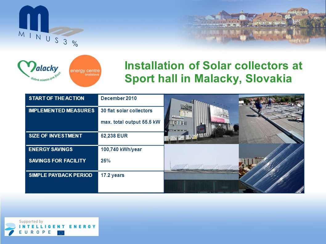 Installation of Solar collectors at Sport hall in Malacky, Slovakia START OF THE ACTIONDecember 2010 IMPLEMENTED MEASURES 30 flat solar collectors max