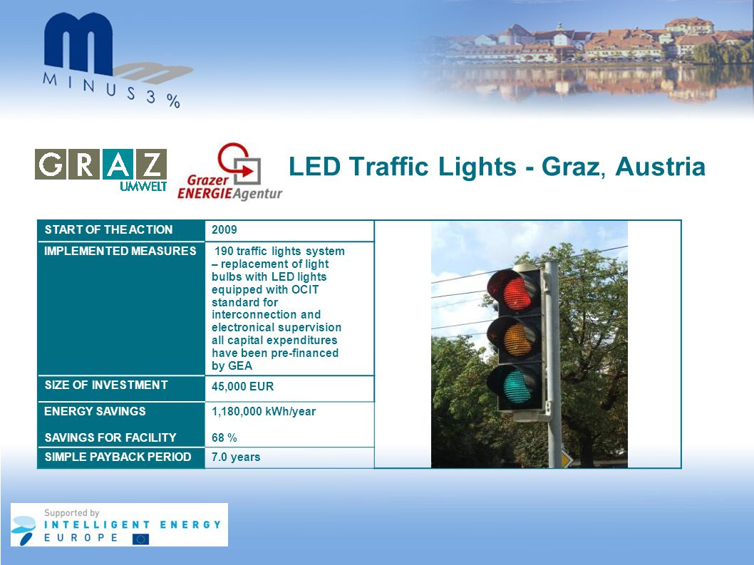 LED Traffic Lights - Graz, Austria START OF THE ACTION2009 IMPLEMENTED MEASURES 190 traffic lights system – replacement of light bulbs with LED lights equipped with OCIT standard for interconnection and electronical supervision all capital expenditures have been pre-financed by GEA SIZE OF INVESTMENT 45,000 EUR ENERGY SAVINGS SAVINGS FOR FACILITY 1,180,000 kWh/year 68 % SIMPLE PAYBACK PERIOD7.0 years