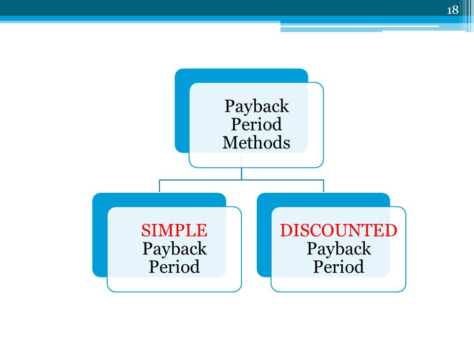 18 Payback Period Methods SIMPLE Payback Period DISCOUNTED Payback Period
