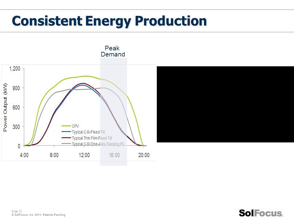 Slide 13 © SolFocus, Inc. 2011; Patents Pending Consistent Energy Production Peak Demand
