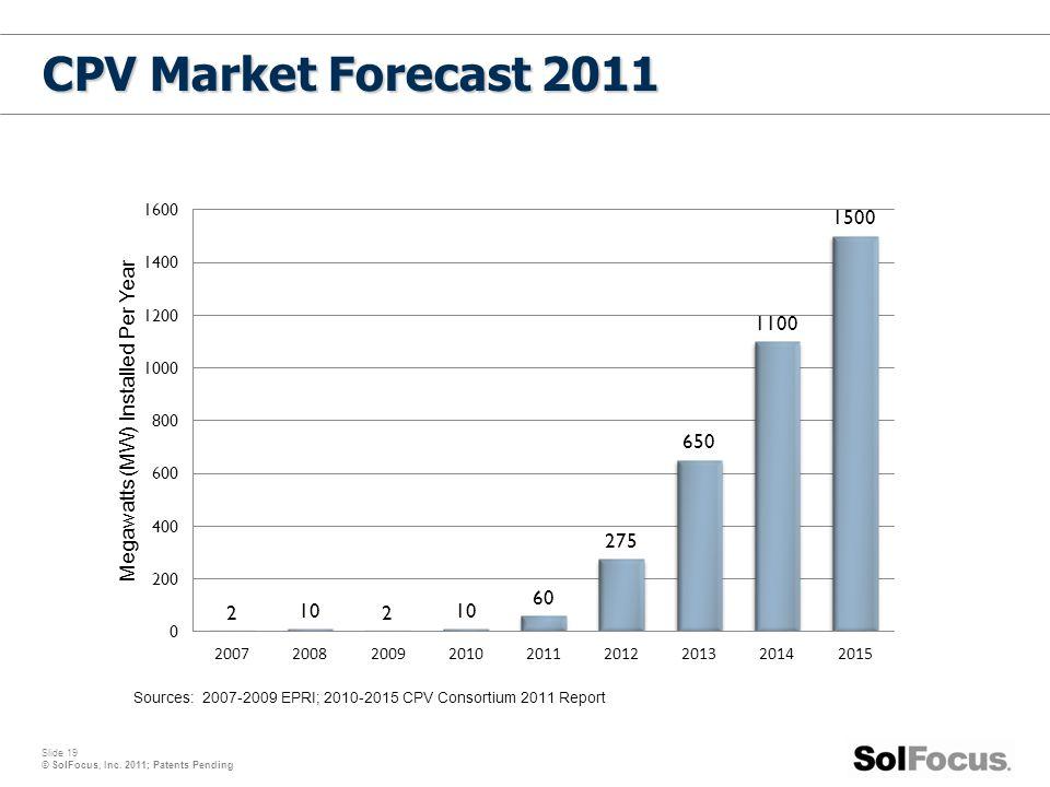 Slide 19 © SolFocus, Inc. 2011; Patents Pending CPV Market Forecast 2011 Sources: 2007-2009 EPRI; 2010-2015 CPV Consortium 2011 Report