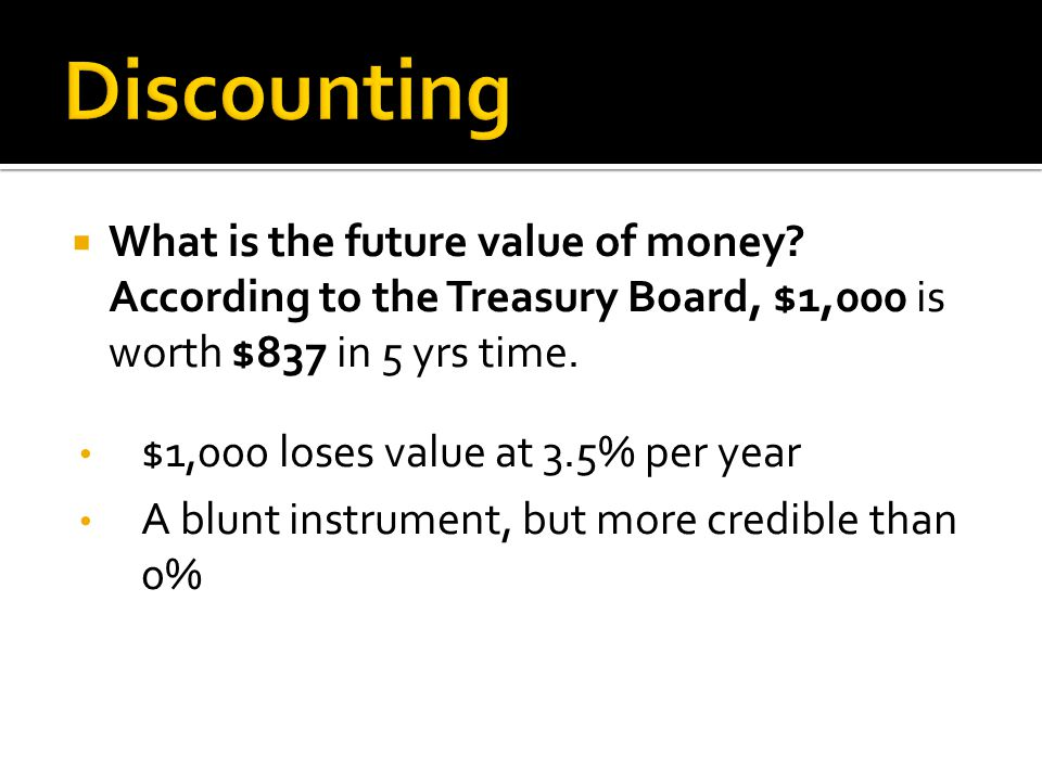  What is the future value of money? According to the Treasury Board, $1,000 is worth $837 in 5 yrs time. $1,000 loses value at 3.5% per year A blunt
