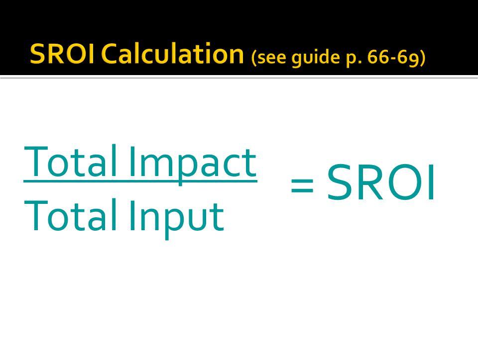 Total Impact Total Input = SROI