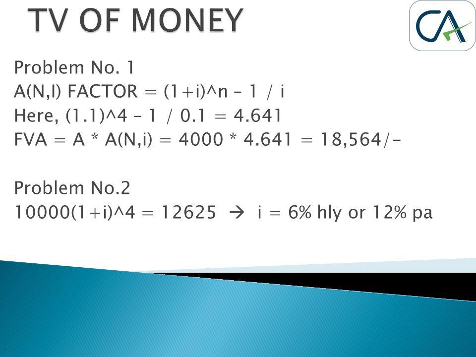 Problem No. 1 A(N,I) FACTOR = (1+i)^n – 1 / i Here, (1.1)^4 – 1 / 0.1 = 4.641 FVA = A * A(N,i) = 4000 * 4.641 = 18,564/- Problem No.2 10000(1+i)^4 = 1