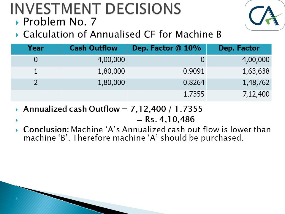  Problem No. 7  Calculation of Annualised CF for Machine B  Annualized cash Outflow = 7,12,400 / 1.7355  = Rs. 4,10,486  Conclusion: Machine 'A's