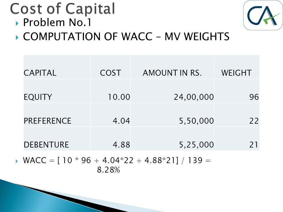  Problem No.1  COMPUTATION OF WACC – MV WEIGHTS  WACC = [ 10 * 96 + 4.04*22 + 4.88*21] / 139 = 8.28% CAPITALCOSTAMOUNT IN RS.WEIGHT EQUITY 10.00 24,00,00096 PREFERENCE 4.04 5,50,00022 DEBENTURE 4.88 5,25,00021