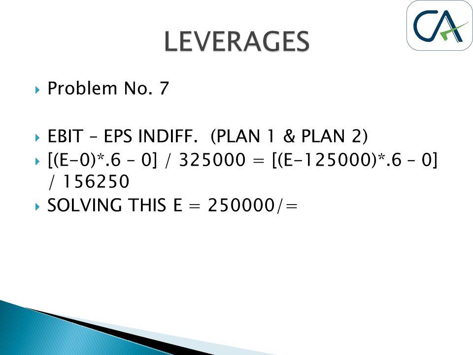  Problem No. 7  EBIT – EPS INDIFF. (PLAN 1 & PLAN 2)  [(E-0)*.6 – 0] / 325000 = [(E-125000)*.6 – 0] / 156250  SOLVING THIS E = 250000/=