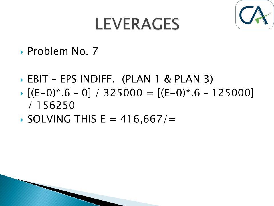  Problem No. 7  EBIT – EPS INDIFF. (PLAN 1 & PLAN 3)  [(E-0)*.6 – 0] / 325000 = [(E-0)*.6 – 125000] / 156250  SOLVING THIS E = 416,667/=