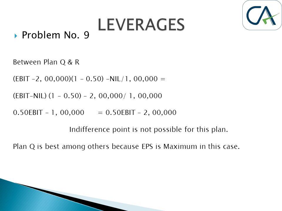  Problem No. 9 Between Plan Q & R (EBIT –2, 00,000)(1 – 0.50) –NIL/1, 00,000 = (EBIT–NIL) (1 – 0.50) – 2, 00,000/ 1, 00,000 0.50EBIT – 1, 00,000 = 0.