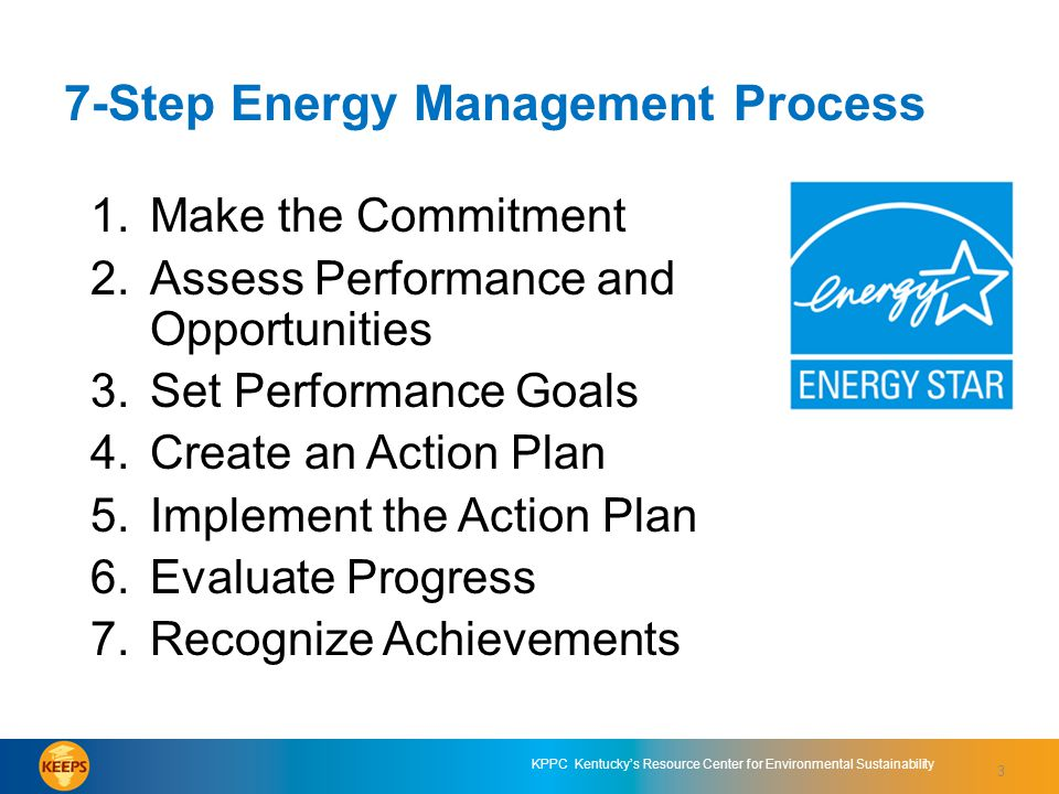 3 KPPC Kentucky's Resource Center for Environmental Sustainability 3 7-Step Energy Management Process 1.Make the Commitment 2.Assess Performance and Opportunities 3.Set Performance Goals 4.Create an Action Plan 5.Implement the Action Plan 6.Evaluate Progress 7.Recognize Achievements