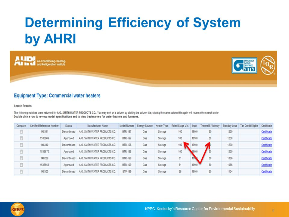 KPPC Kentucky's Resource Center for Environmental Sustainability Determining Efficiency of System by AHRI slide 4 9