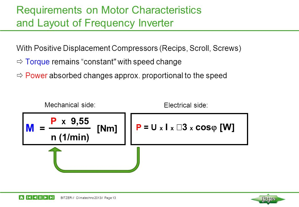 BITZER // Climatechno 2013// Page 13 Requirements on Motor Characteristics and Layout of Frequency Inverter With Positive Displacement Compressors (Re