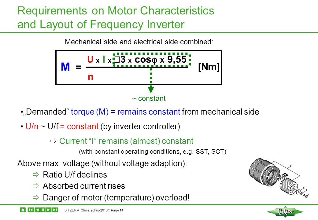BITZER // Climatechno 2013// Page 14 Requirements on Motor Characteristics and Layout of Frequency Inverter Above max. voltage (without voltage adapti