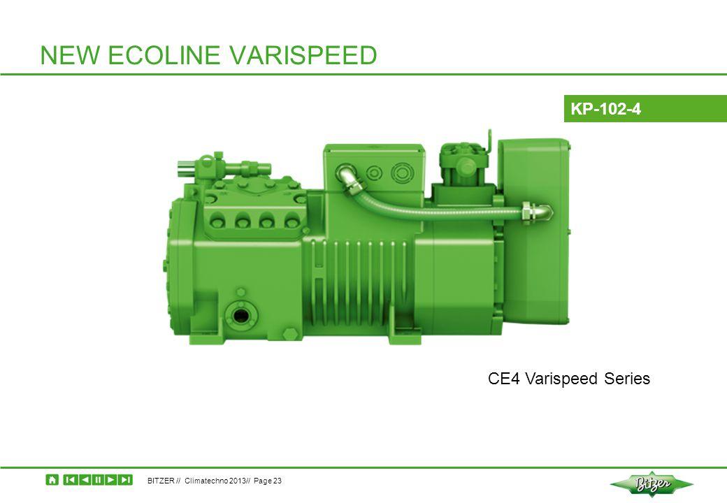 BITZER // Climatechno 2013// Page 23 NEW ECOLINE VARISPEED KP-102-4 CE4 Varispeed Series