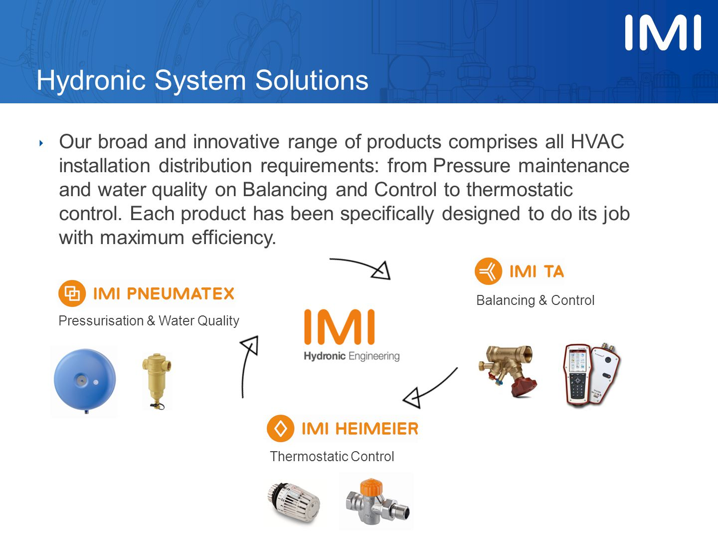 Hydronic System Solutions ‣ Our broad and innovative range of products comprises all HVAC installation distribution requirements: from Pressure mainte
