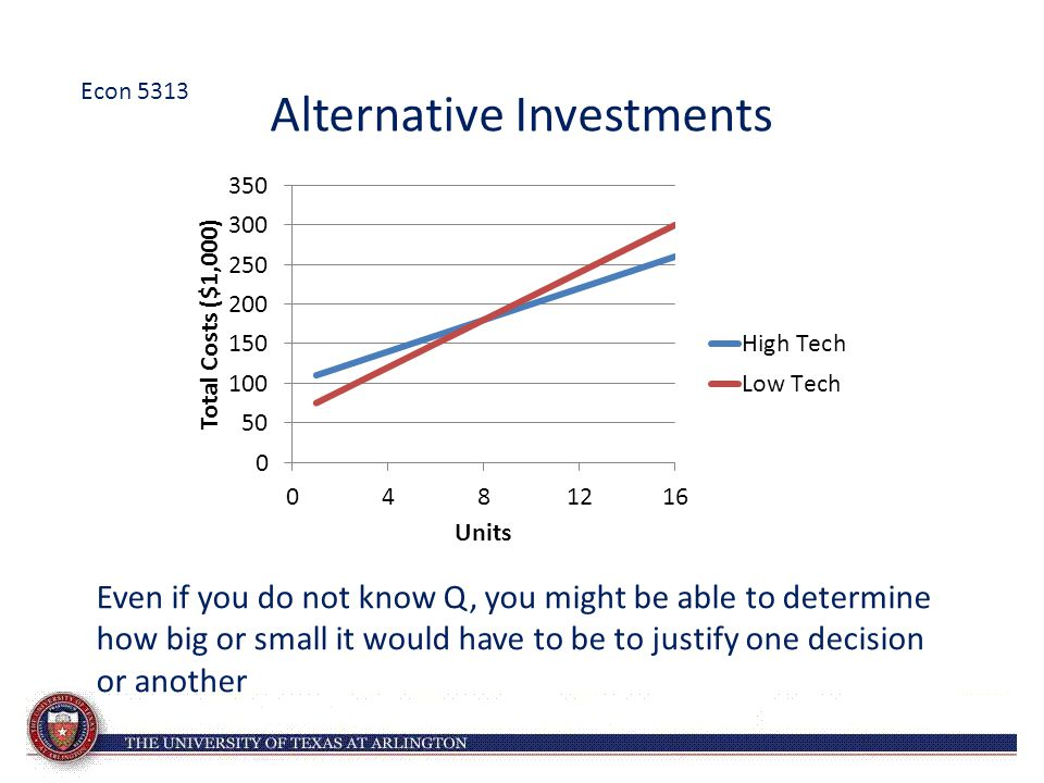 Alternative Investments Econ 5313 Even if you do not know Q, you might be able to determine how big or small it would have to be to justify one decisi