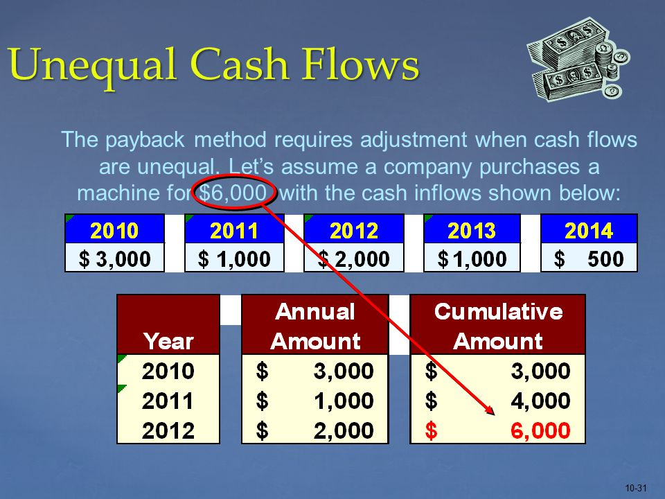 10-31 Unequal Cash Flows The payback method requires adjustment when cash flows are unequal.