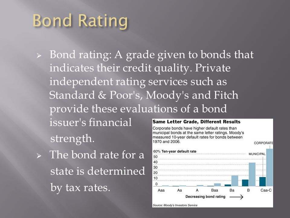  Bond rating: A grade given to bonds that indicates their credit quality.