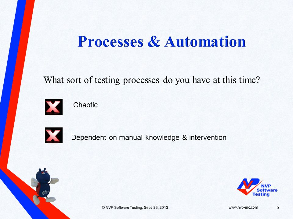 What sort of testing processes do you have at this time.