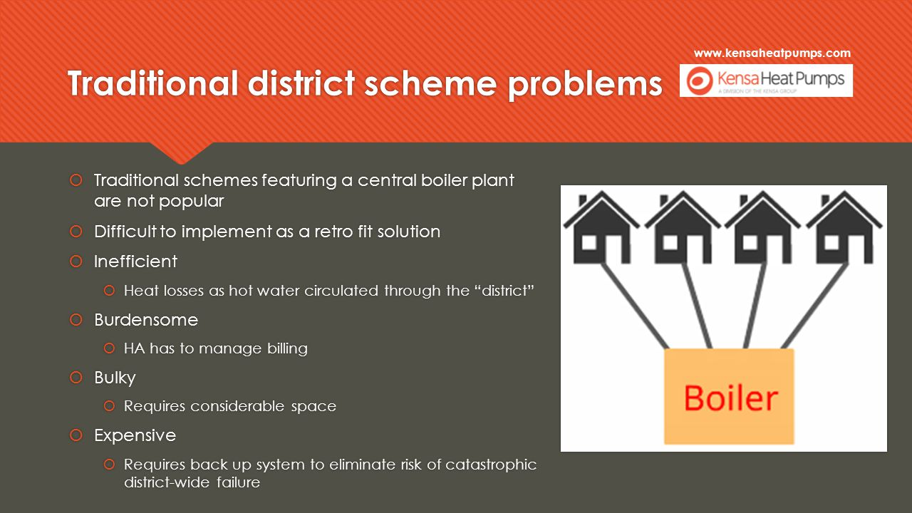 www.kensaheatpumps.com Traditional district scheme problems  Traditional schemes featuring a central boiler plant are not popular  Difficult to implement as a retro fit solution  Inefficient  Heat losses as hot water circulated through the district  Burdensome  HA has to manage billing  Bulky  Requires considerable space  Expensive  Requires back up system to eliminate risk of catastrophic district-wide failure  Traditional schemes featuring a central boiler plant are not popular  Difficult to implement as a retro fit solution  Inefficient  Heat losses as hot water circulated through the district  Burdensome  HA has to manage billing  Bulky  Requires considerable space  Expensive  Requires back up system to eliminate risk of catastrophic district-wide failure