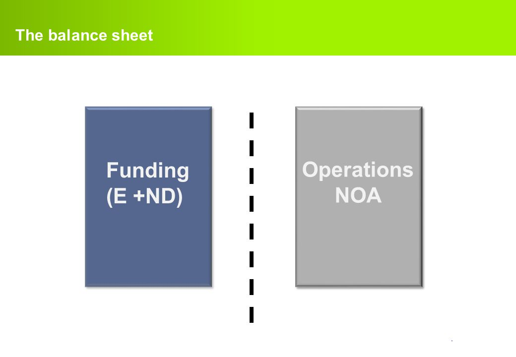 confidential. The balance sheet Funding (E +ND) Operations NOA