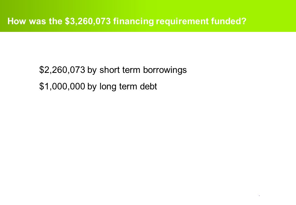 confidential. How was the $3,260,073 financing requirement funded? $2,260,073 by short term borrowings $1,000,000 by long term debt