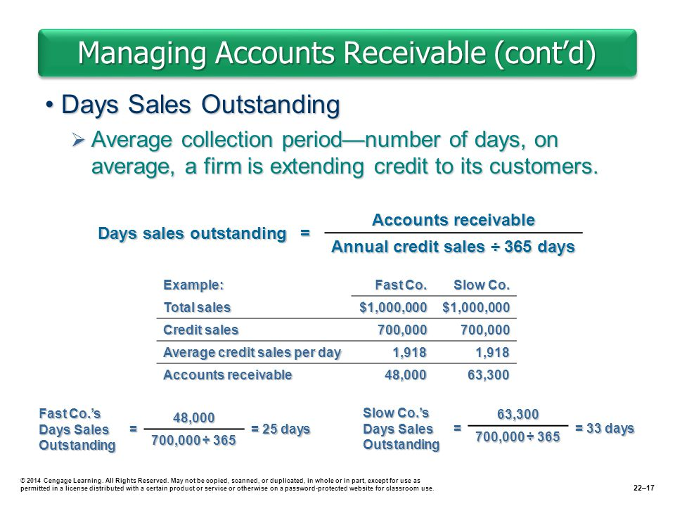 Managing Accounts Receivable (cont'd) Days Sales OutstandingDays Sales Outstanding  Average collection period—number of days, on average, a firm is extending credit to its customers.
