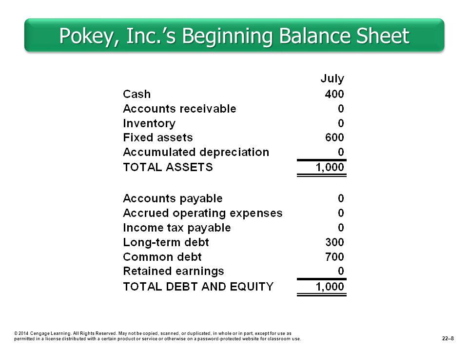 Pokey, Inc.'s Beginning Balance Sheet © 2014 Cengage Learning.
