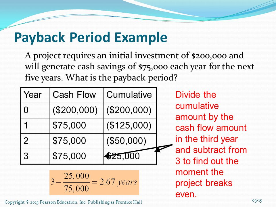 Payback Period Example A project requires an initial investment of $200,000 and will generate cash savings of $75,000 each year for the next five years.