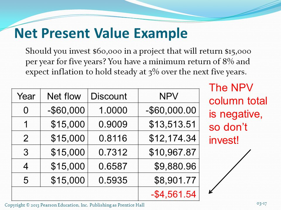 Net Present Value Example Should you invest $60,000 in a project that will return $15,000 per year for five years.