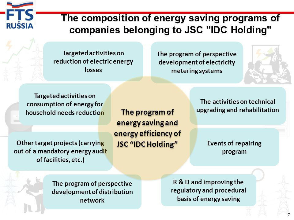 The composition of energy saving programs of companies belonging to JSC IDC Holding Events of repairing program Other target projects (carrying out of a mandatory energy audit of facilities, etc.) Targeted activities on reduction of electric energy losses The program of perspective development of electricity metering systems The activities on technical upgrading and rehabilitation The program of perspective development of distribution network Targeted activities on consumption of energy for household needs reduction R & D and improving the regulatory and procedural basis of energy saving The program of energy saving and energy efficiency of JSC IDC Holding 7
